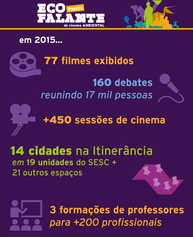 balanço 2015 números v2