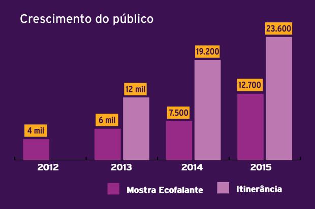 balanço 2015 publico v2